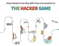 THE HACKER GAME infographic