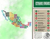 National Infographics I. GRAPHICS