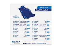GACA - Social Media Posts