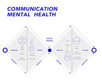2017 COMMUNICATION MENTAL HEALTH