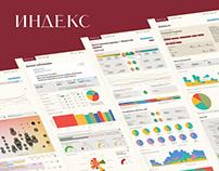 Index. Analytics for news sites
