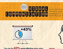 Facts about Visual Communication - Infographic