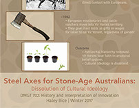 Steel Axes Poster