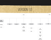 E-commerce Sitemap and Wireframes