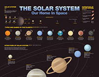 2020_03 The Solar System