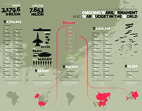 Ongoing War in the World