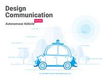 User Research on Autonomous Vehicle