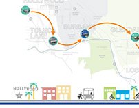 North Hollywood to Pasadena Bus Rapid Transit Prezi
