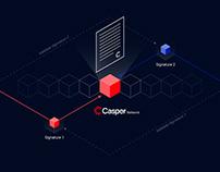 CasperSign — Immutable Signatures on the Blockchain