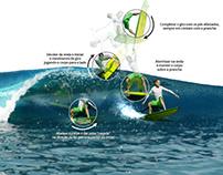 Surfe Olímpico 2020