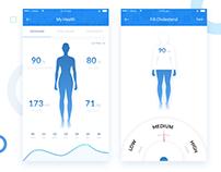 Health Status Profile