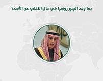 Saudi Arabia Offers