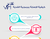infograhpic for digital security