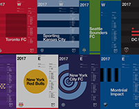 MLS Roster Posters