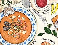 World soups