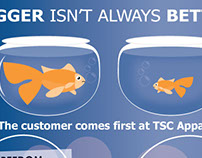 TSC AD