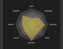 Day 017 | Analytic chart