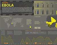 Infographic - Dossier Ebola