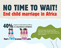 End Child Marriage in Africa
