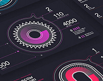 FIFA 2018 Infographics