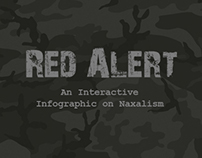 Interactive Infographic on Naxal Movement