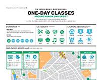 1810 Zoom in : One-day Classes around Hongik Univ.