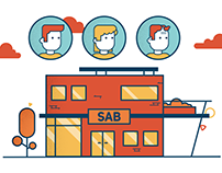 SAB presentation