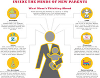 Inside the Minds of new Parents infographic