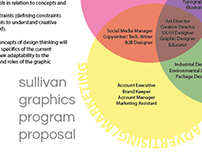 Sullivan Graphics Program Proposal