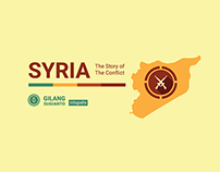 Syria : The Story of The Conflict Infographic