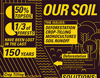 Our Soil (Poster)
