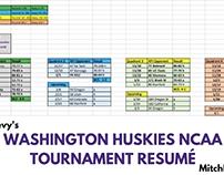 Washington Huskies NCAA Tournament Resumé