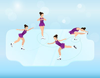 Figure Skating Infographic