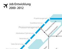 Resume/CV 2012