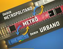 Integração 3 em 1 - Metropasse