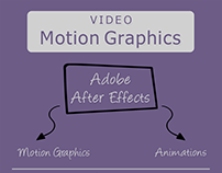 Motion Graphics | After Effects
