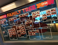 Family Tree - Metro Radio & TFM