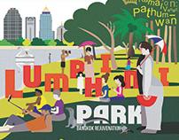 Lumphini Park Poster