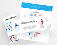 2018 Midterm Stakes and PAC Infographics