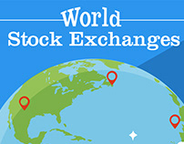 World Stock Exchanges: Article illustrations