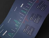Stream Service – Customer Journey Map