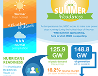 Summer Readiness Infographic