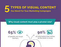 Infographic: The best visual content for your marketing