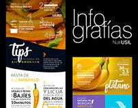 Infografías de Nutrición