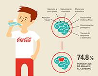 Infografía Coca-Cola Gran guía de la hidratación