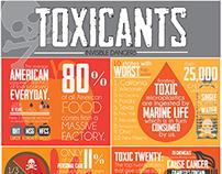 Toxicants Infographic