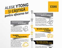 Ytong Poster