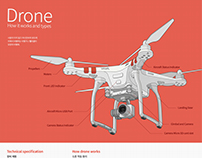 Drone_How it works and types