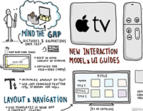 Apple TV Apps Guidelines Infographic