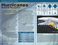Magazine Infographics (Natural Disasters)